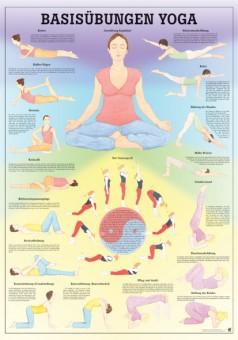 Basisübungen Yoga Poster 24cm x 34cm