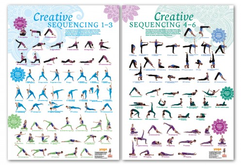 Creative Sequencing 1-6 Poster-Set