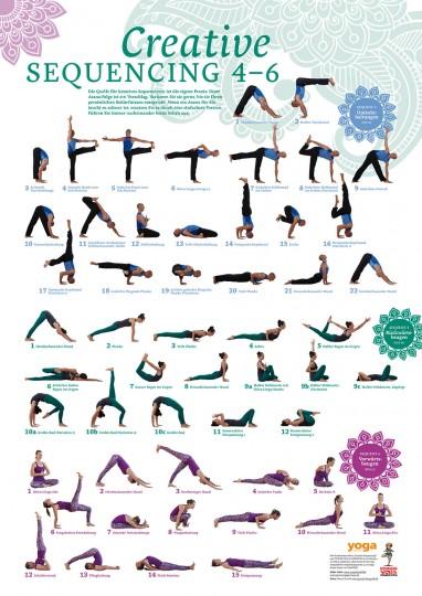 Creative Sequencing 4-6 Poster von Yoga Aktuell